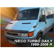 IVECO TURBO DAILY 35C, 35S, 50C, 60C, 65C 2000-Motorháztetővédő